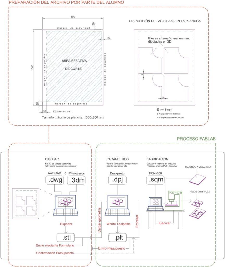 protocolo CNC esquema (1)